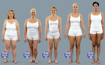 Happy Weight Image